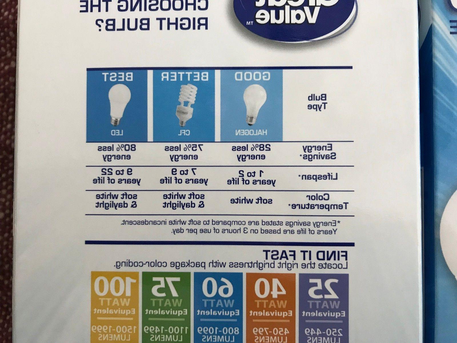 12 = Watt Equivalent A19 E26 bulb