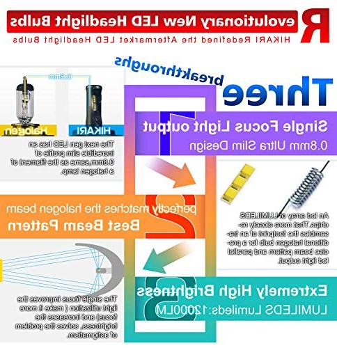 HIKARI Ultra LED Headlight Bulbs Conversion Kit -H11 , 12000lm 6K Warranty