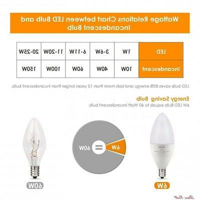 Led Bulb Tools Home Improvement Light Xenon Accessories
